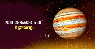 manorama online astrology malayalam